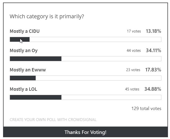 Poll 2 Catzilla